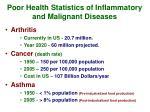 poor health statistics of inflammatory and malignant diseases