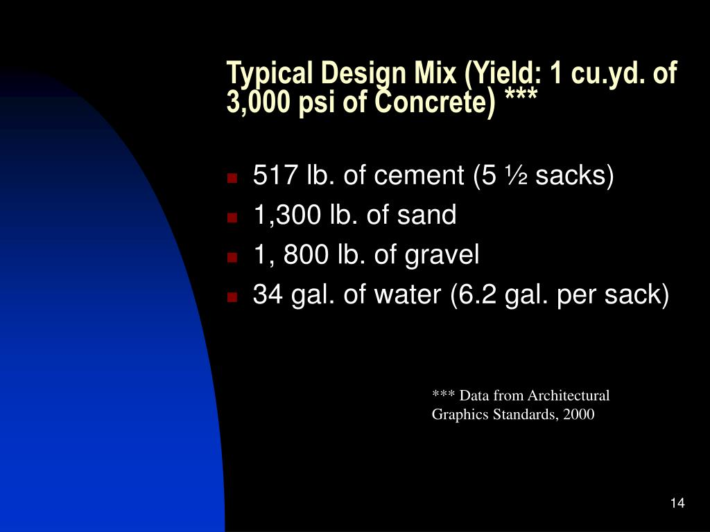 Typical Design Mix (Yield: 1 cu.yd. of 3,000 psi of Concrete