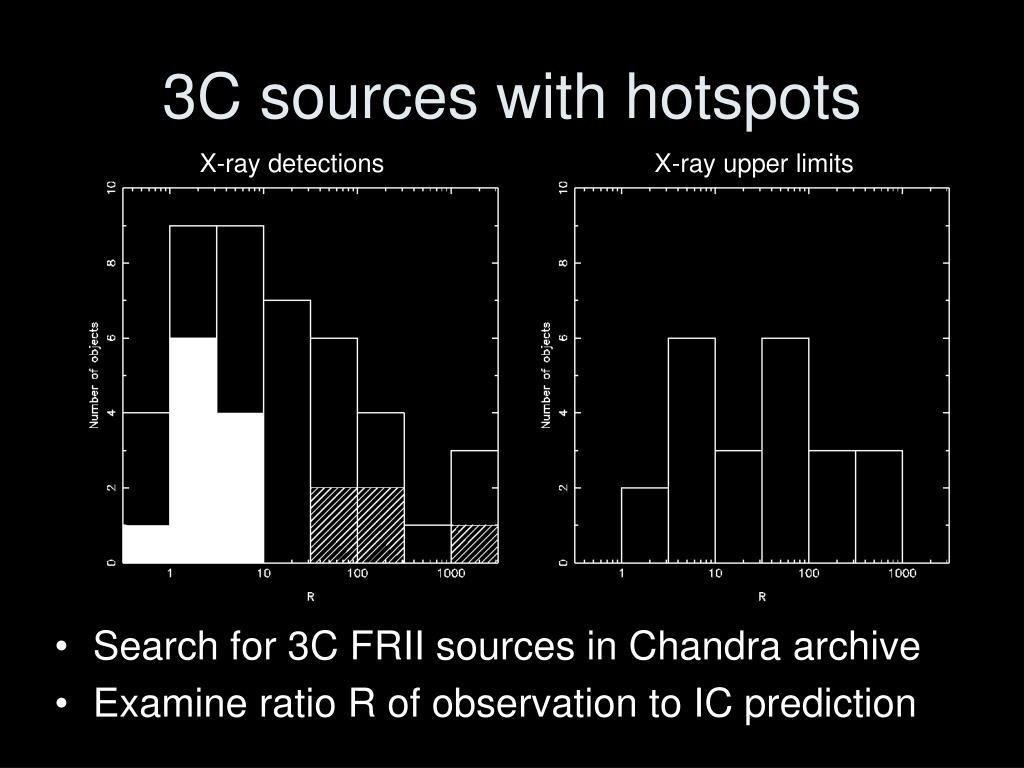 3C sources with hotspots