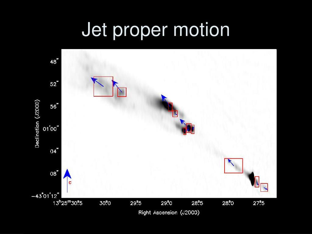 Jet proper motion