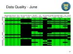 data quality june