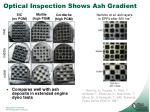 optical inspection shows ash gradient
