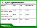 vdc ie regimens for esft