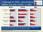 coverage for anc interventions before and after acsd in hids