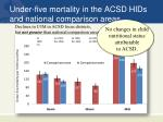 under five mortality in the acsd hids and national comparison areas