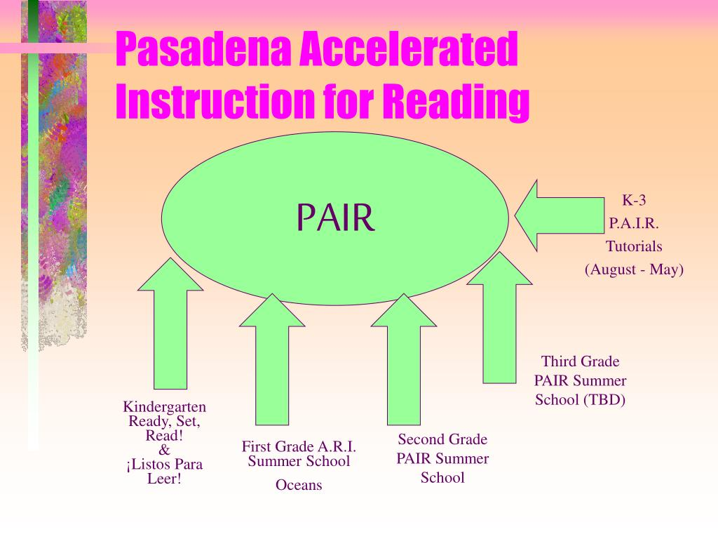 pasadena accelerated instruction for reading l.