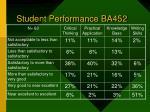 student performance ba452