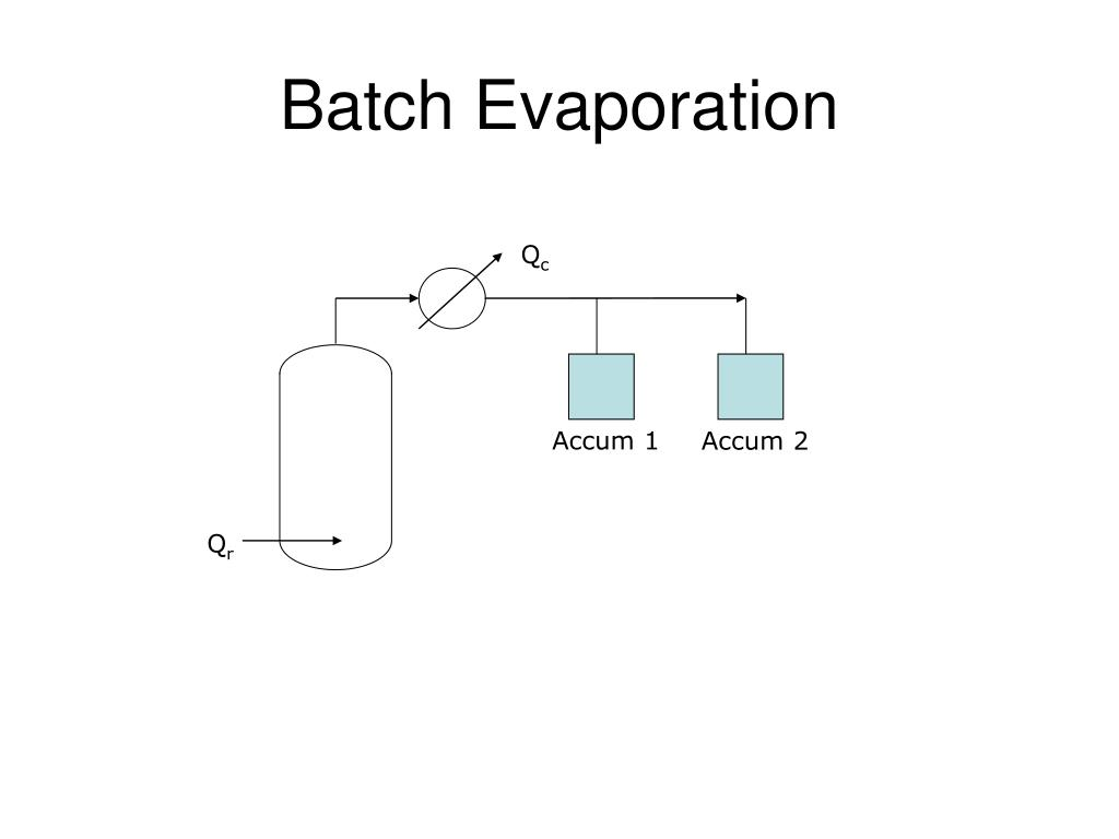 Batch Evaporation