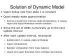 solution of dynamic model