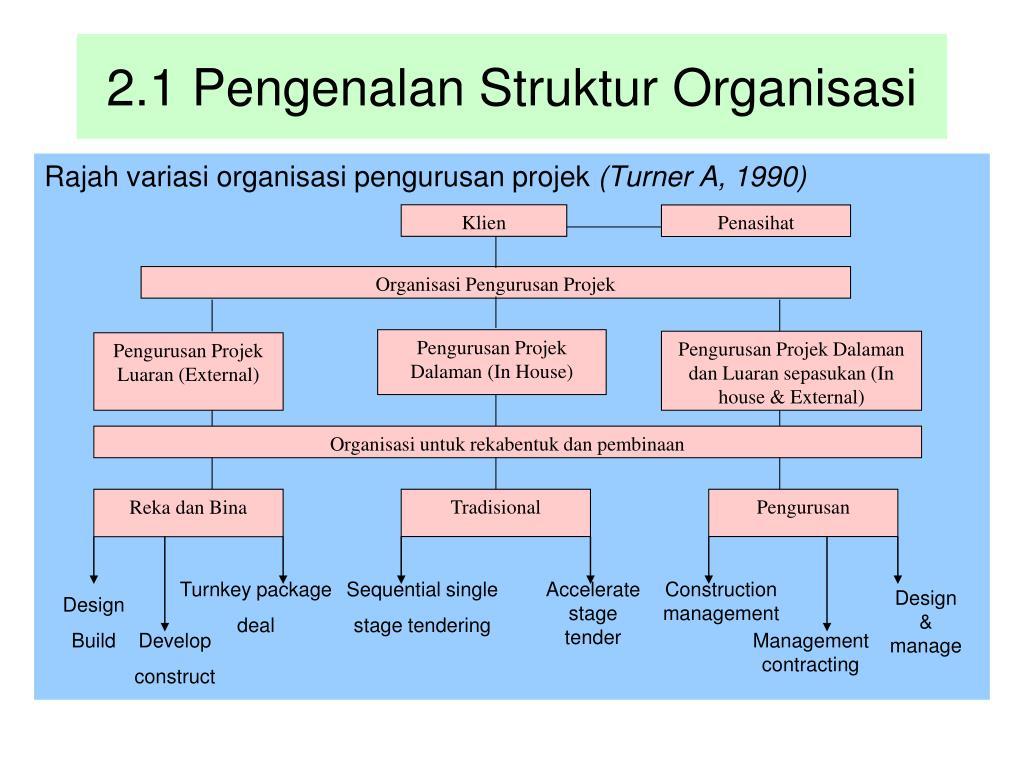 2 1 pengenalan struktur organisasi l.