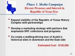phase 1 media campaign elevate presence and interest in republic of texas era