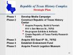 republic of texas history complex strategic plan