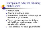 examples of external fiduciary relationships