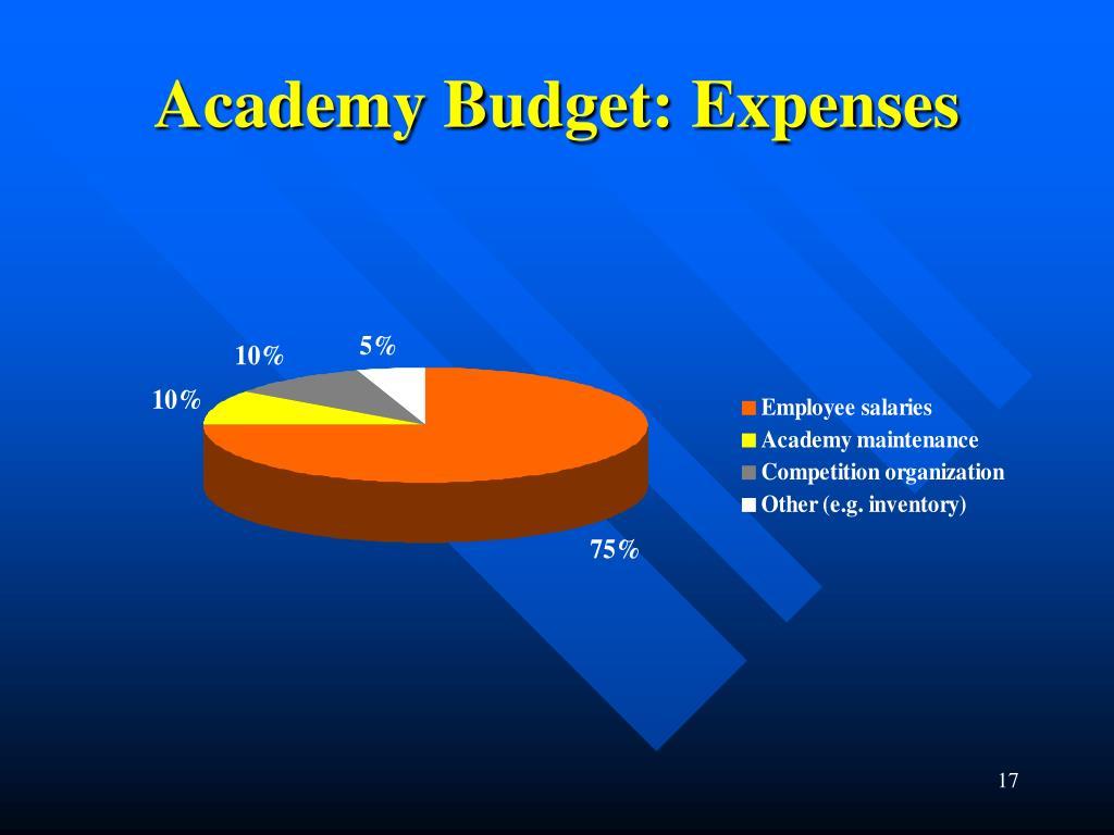 Academy Budget: Expenses