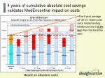 4 years of cumulative absolute cost savings validates medencentive impact on costs