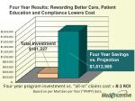 four year results rewarding better care patient education and compliance lowers cost46