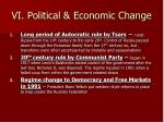 vi political economic change
