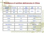prevalence of nutrition deficiencies in china