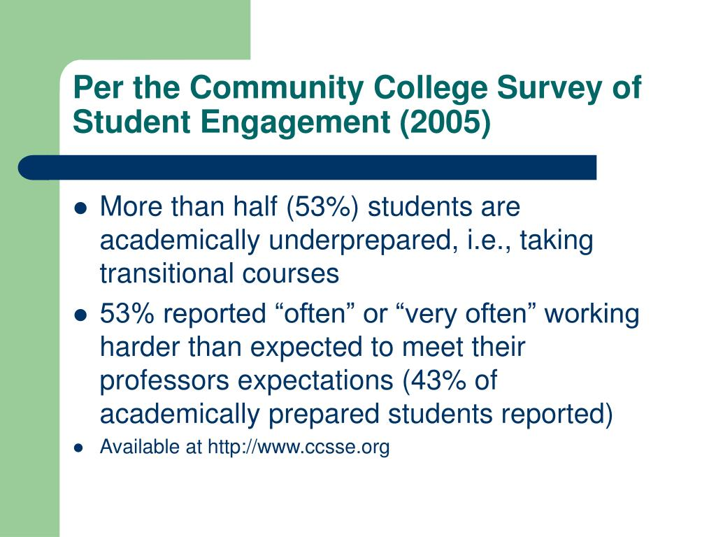 Per the Community College Survey of Student Engagement (2005)