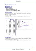 hypothesis testing and r