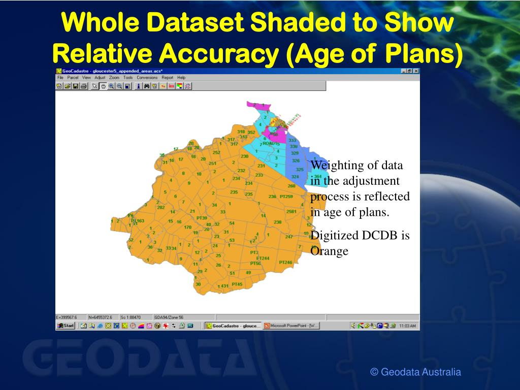 Whole Dataset Shaded to Show Relative Accuracy (Age of Plans)
