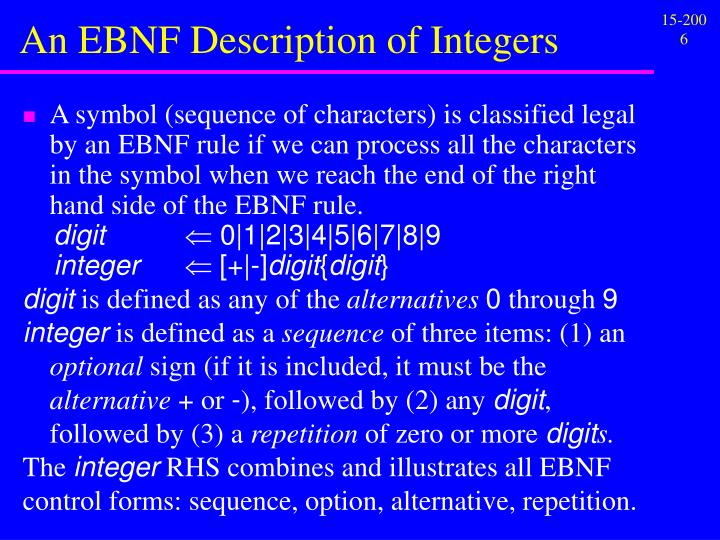An EBNF Description of Integers