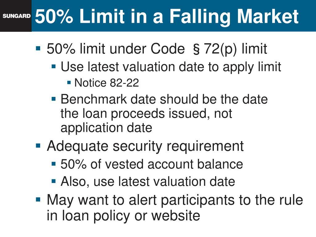 50% Limit in a Falling Market