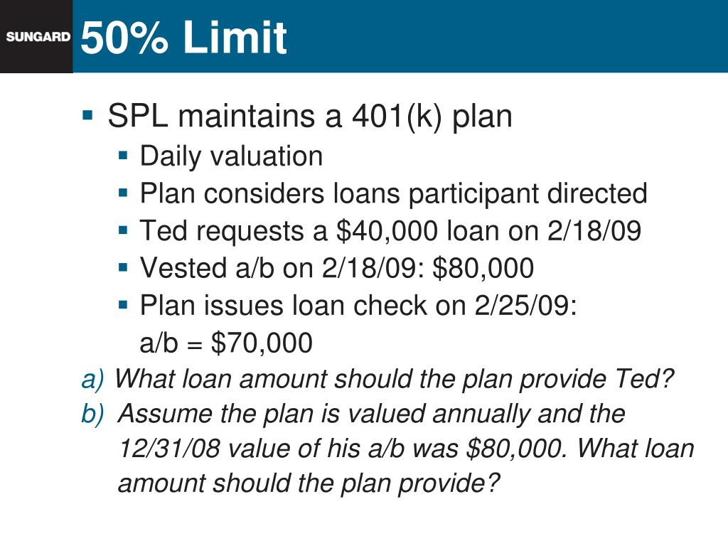 50% Limit