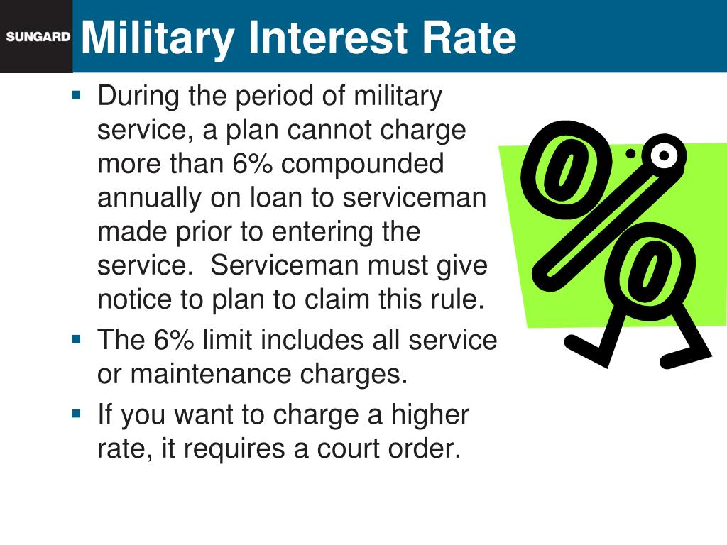 Military Interest Rate
