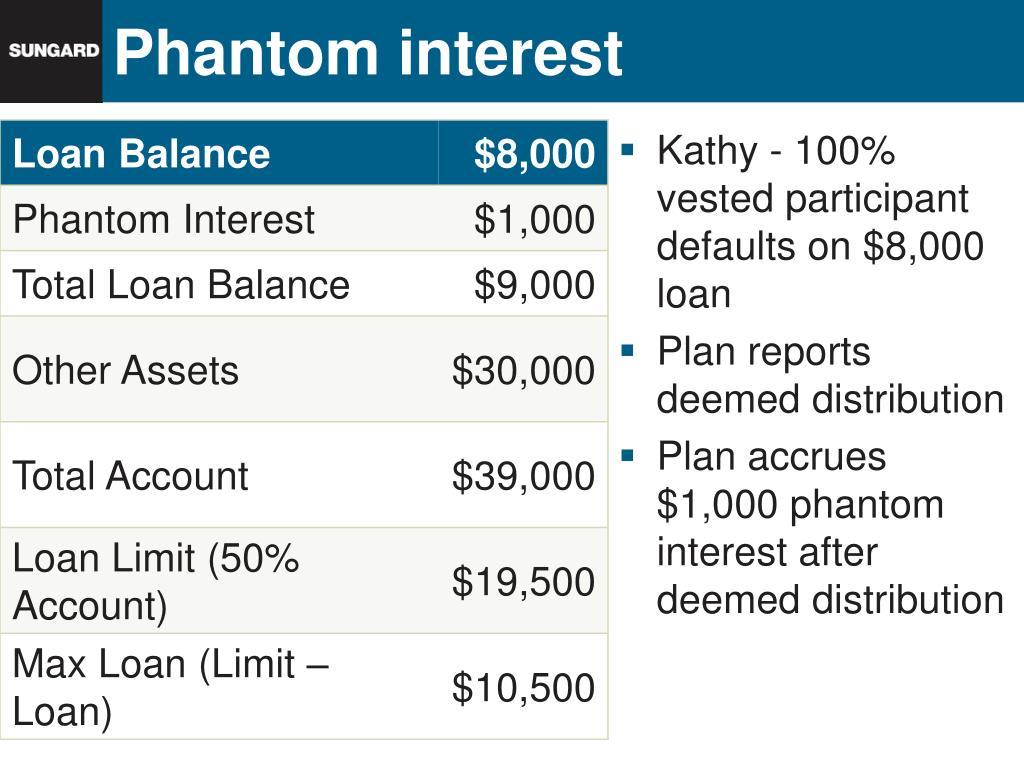 Phantom interest