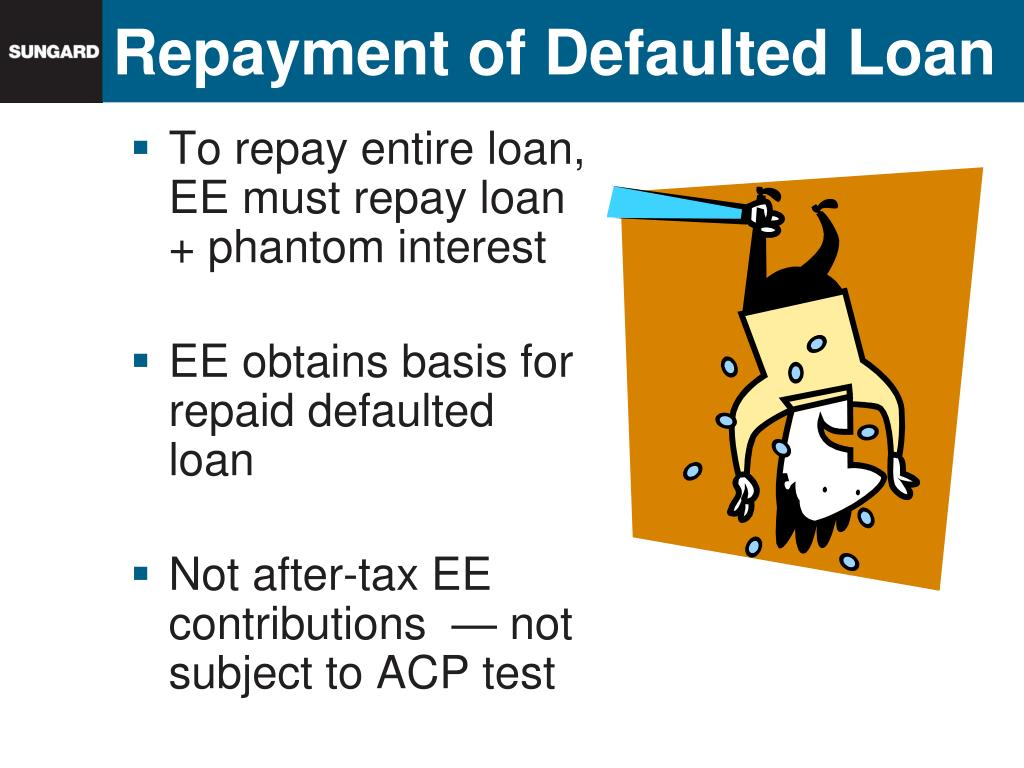 Repayment of Defaulted Loan