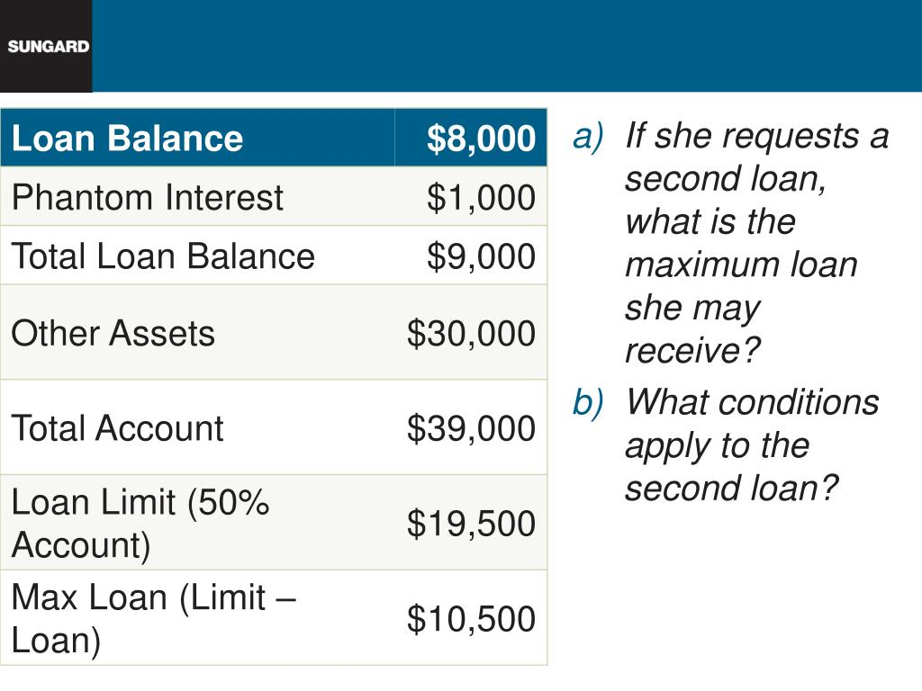 If she requests a second loan, what is the maximum loan she may receive?