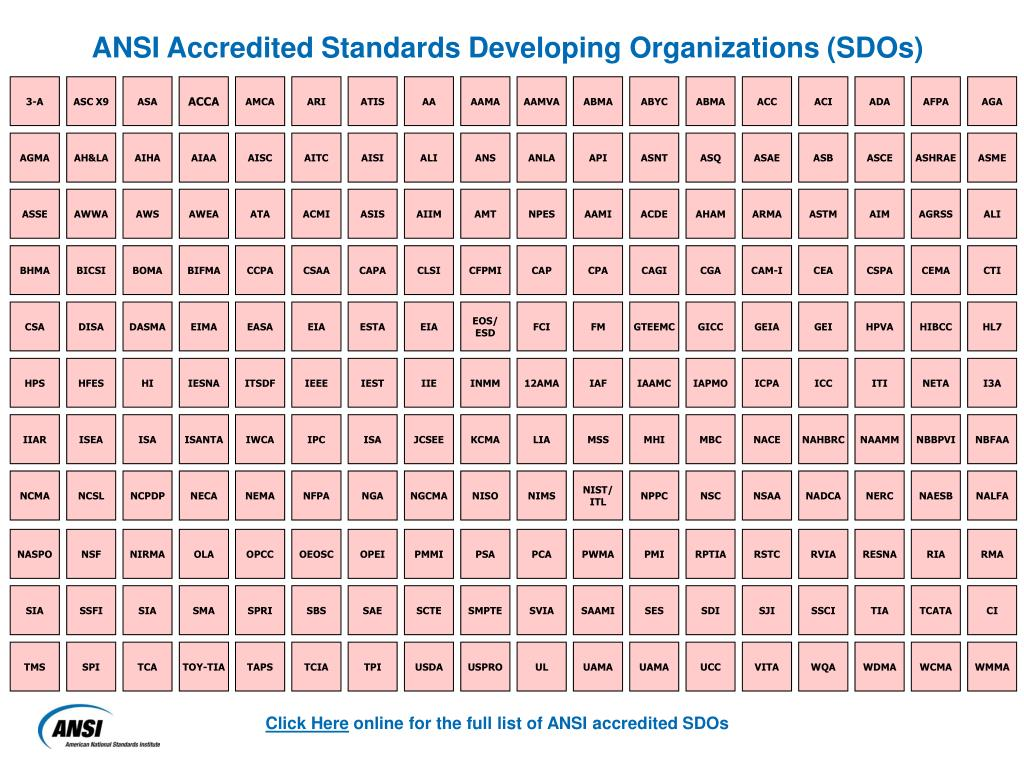 ANSI Accredited Standards Developing Organizations (SDOs)