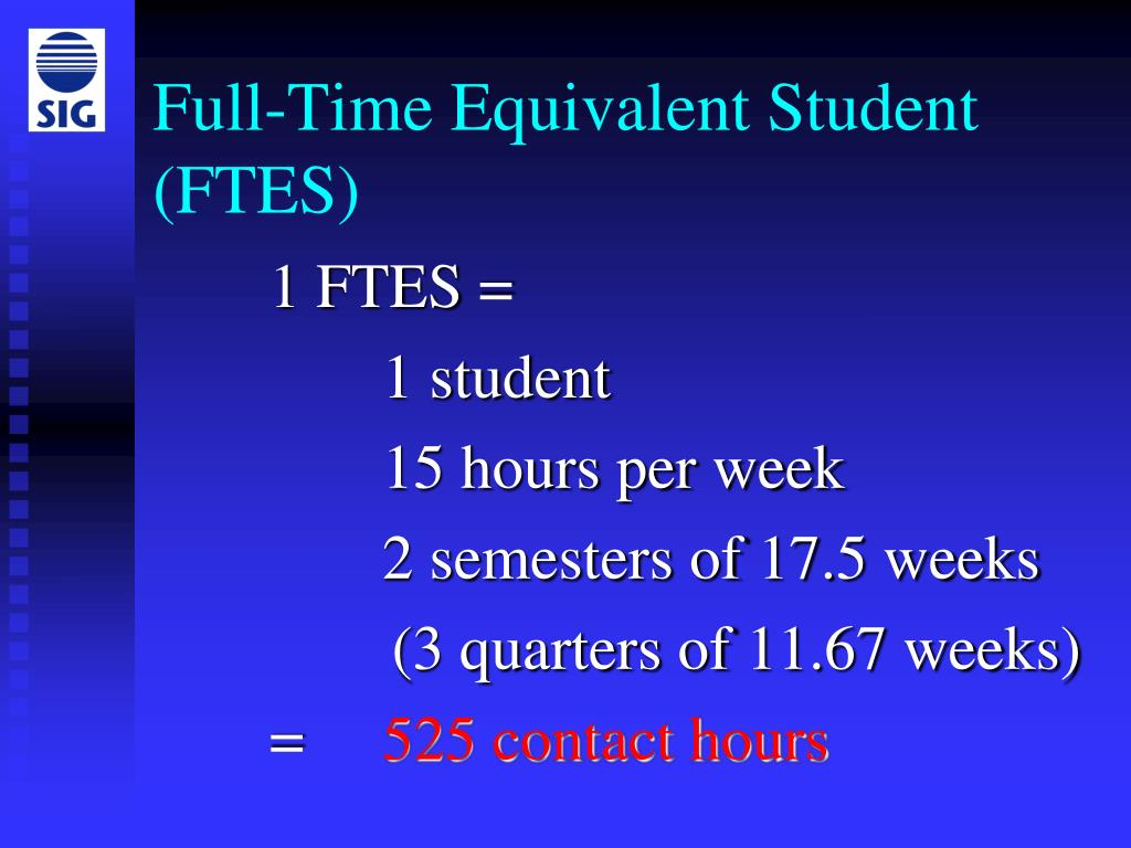 Full-Time Equivalent Student (FTES)