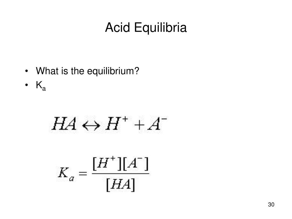 Acid Equilibria
