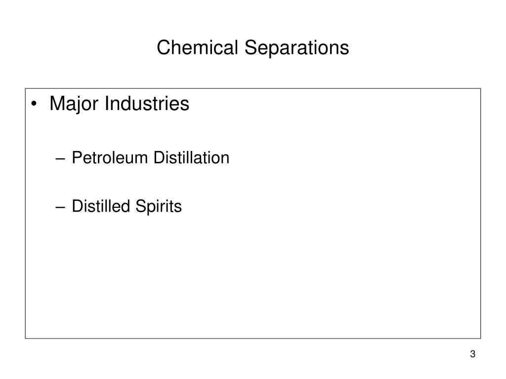 Major Industries