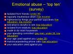 emotional abuse top ten survey