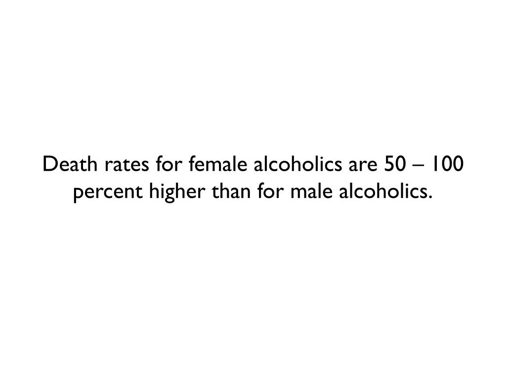 Death rates for female alcoholics are 50 – 100 percent higher than for male alcoholics.