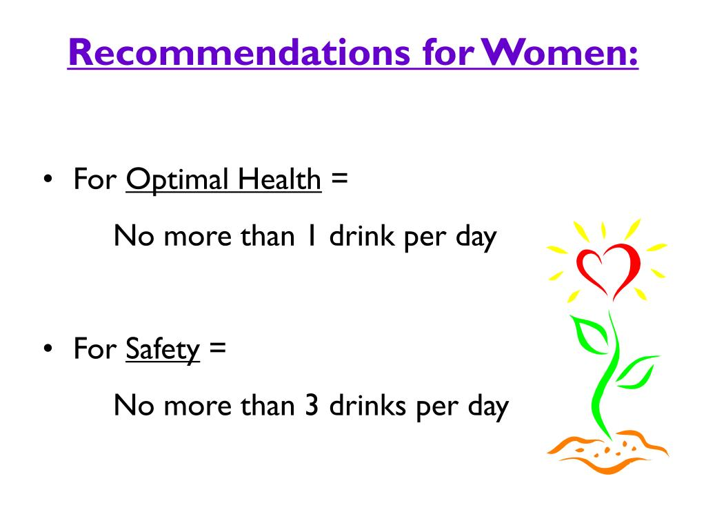 Recommendations for Women: