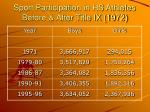 sport participation in hs athletes before after title ix 1972