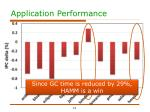 application performance