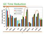 gc time reduction