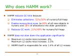 why does hamm work