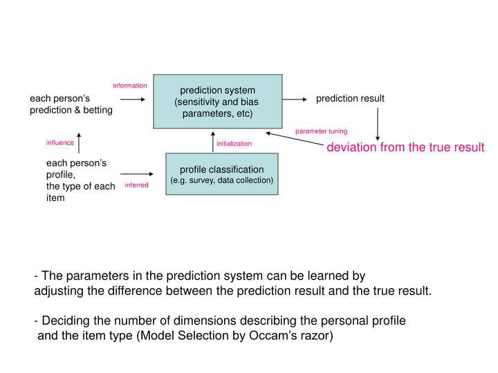 prediction system