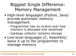 biggest single difference memory management