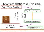 levels of abstraction program