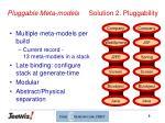 solution 2 pluggability