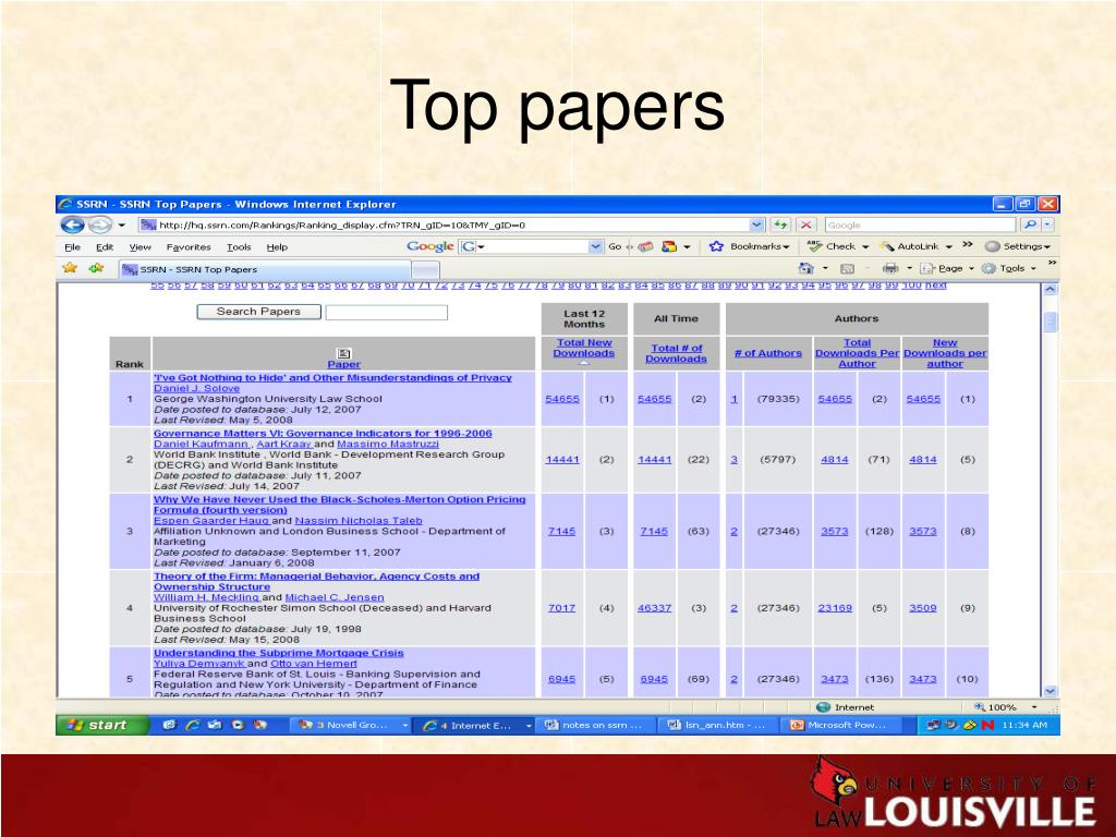 Top papers