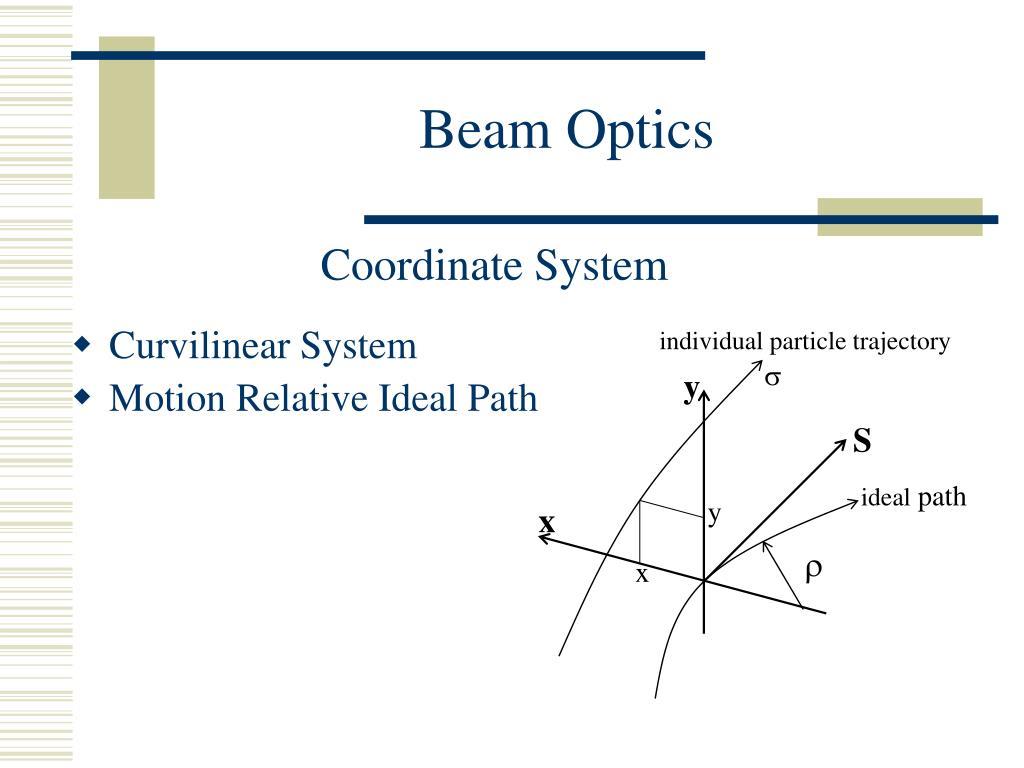 Beam Optics