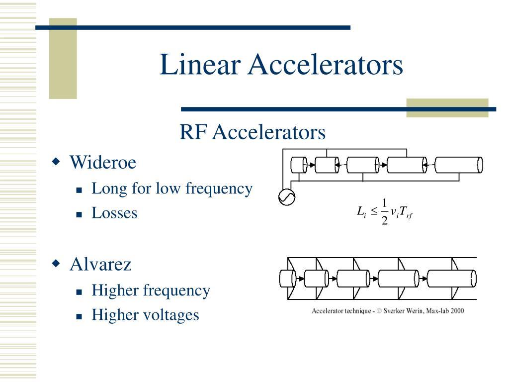 Linear Accelerators